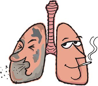 Smoking & Phlegm